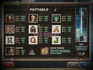 Ciri-Ciri Agen Slot Online yang Akurat dan Kredibel